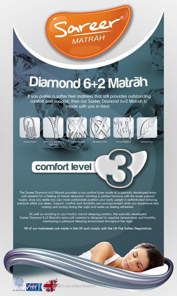 instabeds-sareer-diamond-memory-foam-matrah-mattress-5