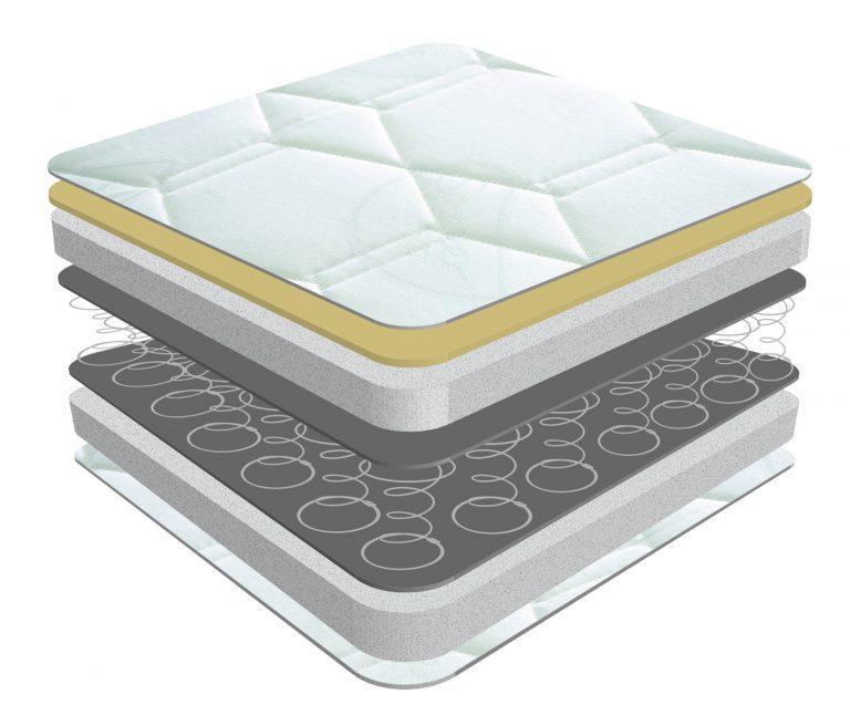 instabeds-sareer-orthopaedic-memory-matrah-mattress-3